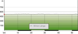 Höhenprofil Chiemsee Rundweg