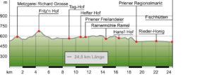 Hoehenprofil: Direktvermarkter Radtour Prien